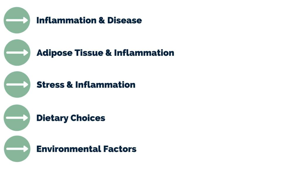 List of Inflammation factors to consider